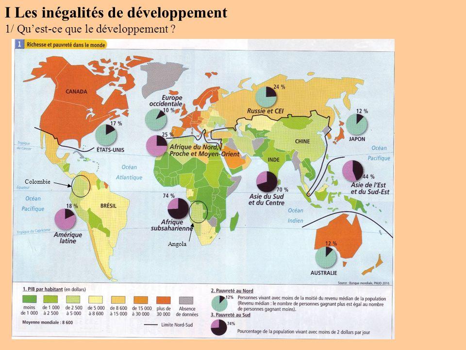 Angola et Colombie ont même PIB/hab PIB/hab mesur la richesse dun pays ramené au nombre dhabitants Or richesse développement différence de développement entre ces pays Espérance de vieMortalité infantileTaux alphabétisation Angola50 ans10269% Colombie73 ans16 94% Donc PIB/hab ne convient pas pour mesurer le développement, il faut trouver autre chose : IDH : Indicateur de Développement Humain Chiffre compris entre 0 et 1 incluant PIB/hab, espérance de vie et taux dalphabétisation On peut trouver dautres exemples : Pérou/Equateur/Namibie, etc.
