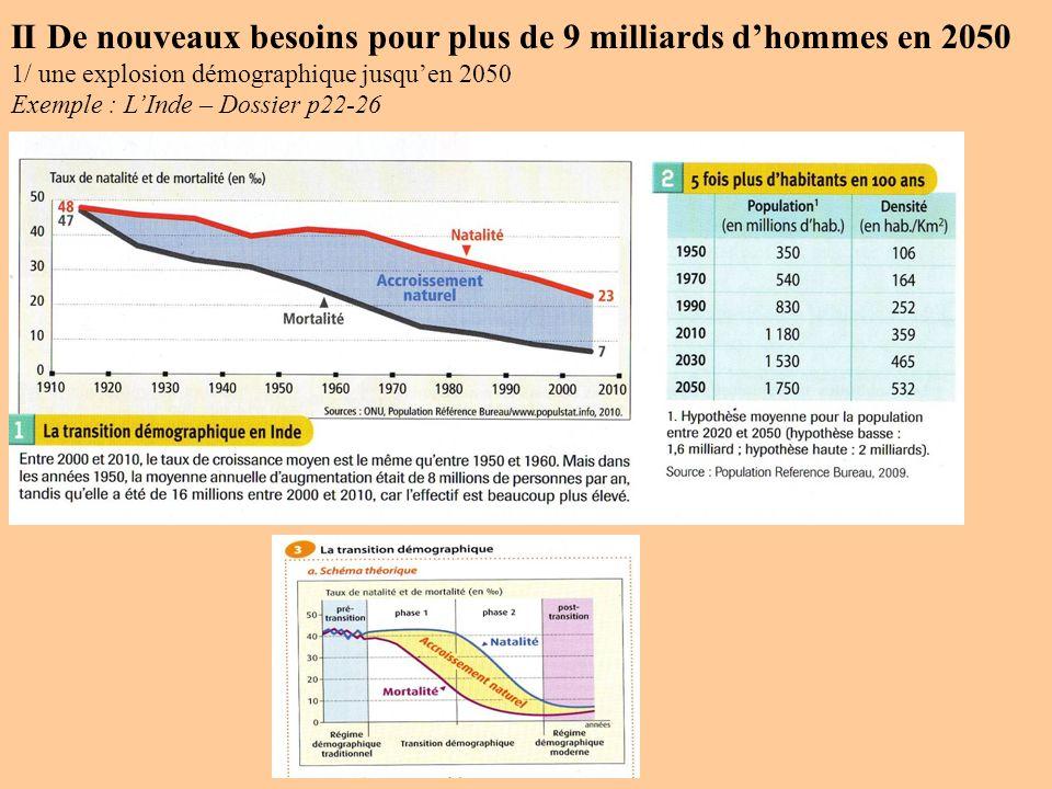 II De nouveaux besoins pour plus de 9 milliards dhommes en 2050 1/ une explosion démographique jusquen 2050 Exemple : LInde – Dossier p22-26
