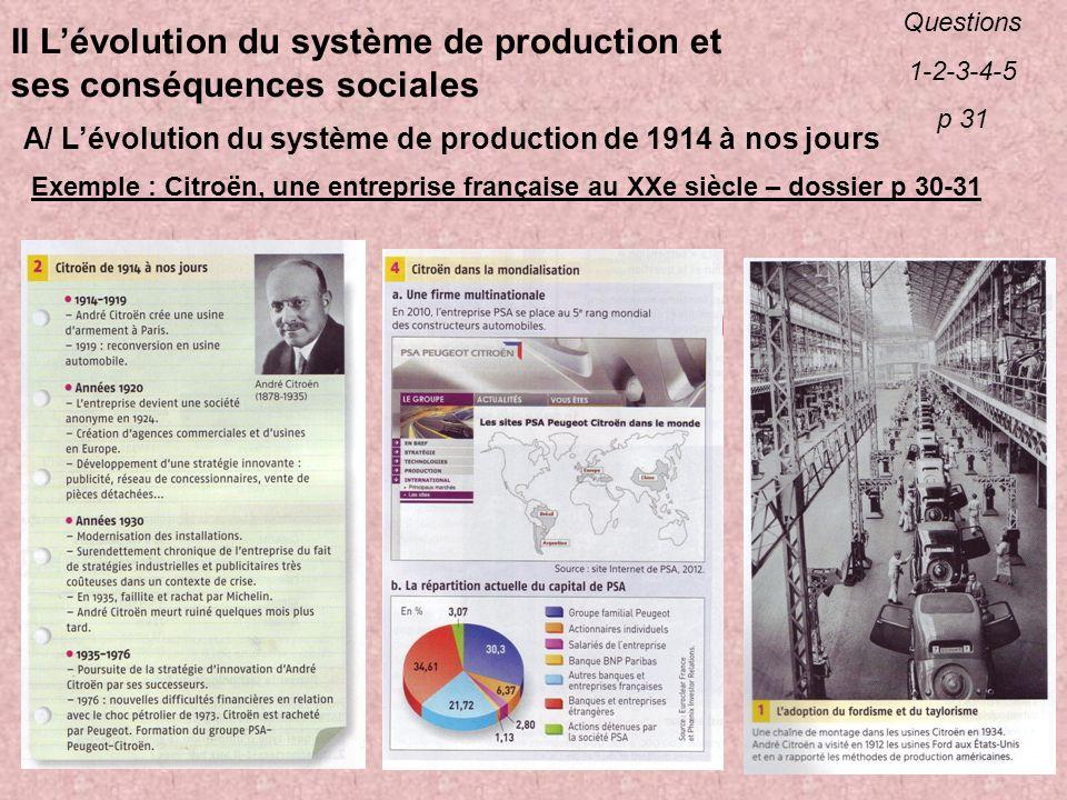 II Lévolution du système de production et ses conséquences sociales A/ Lévolution du système de production de 1914 à nos jours Exemple : Citroën, une