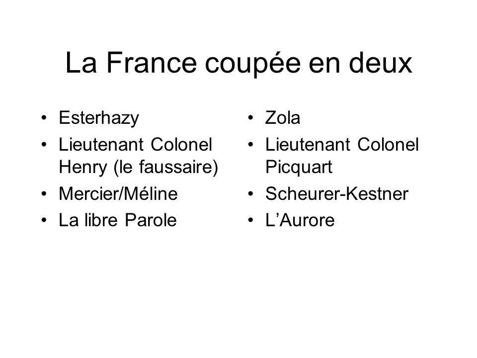 Esterhazy Lieutenant Colonel Henry (le faussaire) Mercier/Méline La libre Parole Zola Lieutenant Colonel Picquart Scheurer-Kestner LAurore