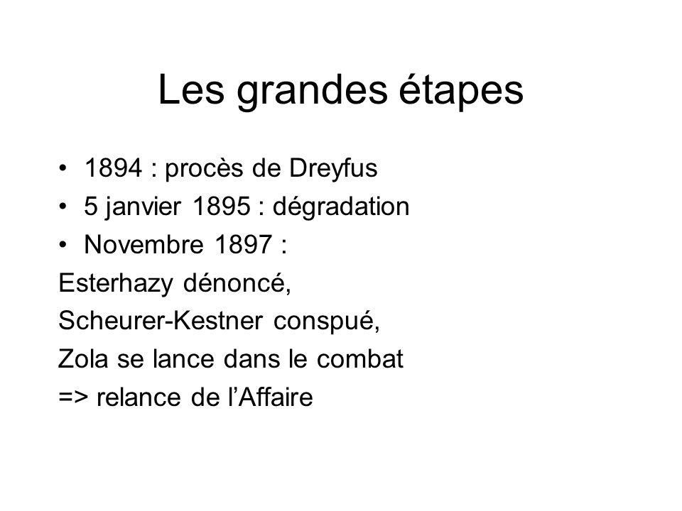 Les grandes étapes 1894 : procès de Dreyfus 5 janvier 1895 : dégradation Novembre 1897 : Esterhazy dénoncé, Scheurer-Kestner conspué, Zola se lance da