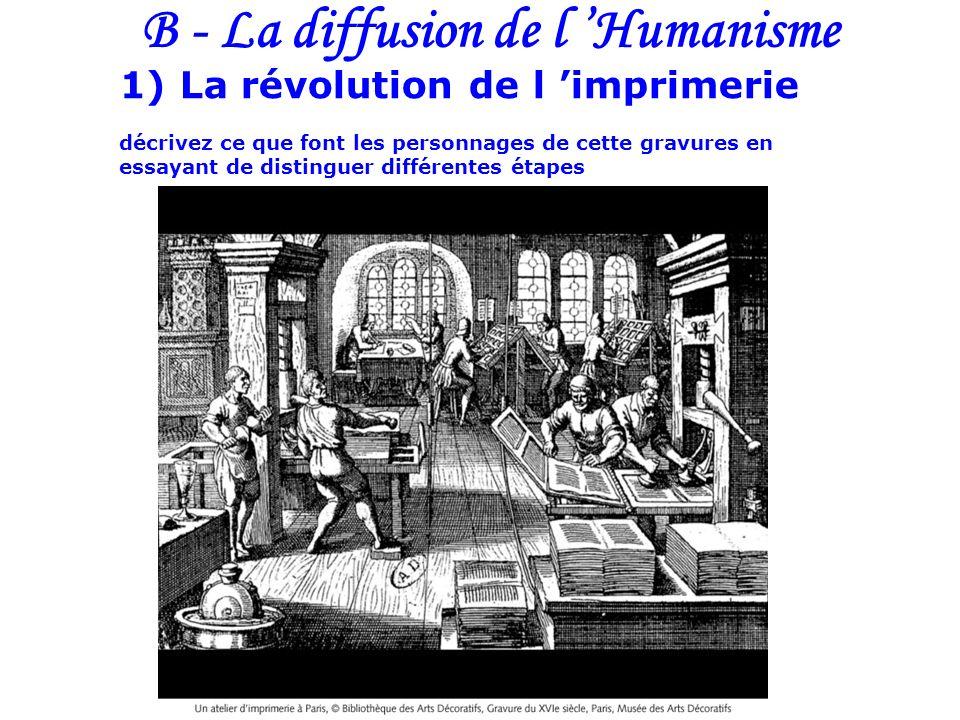 B - La diffusion de l Humanisme 1) La révolution de l imprimerie décrivez ce que font les personnages de cette gravures en essayant de distinguer diff