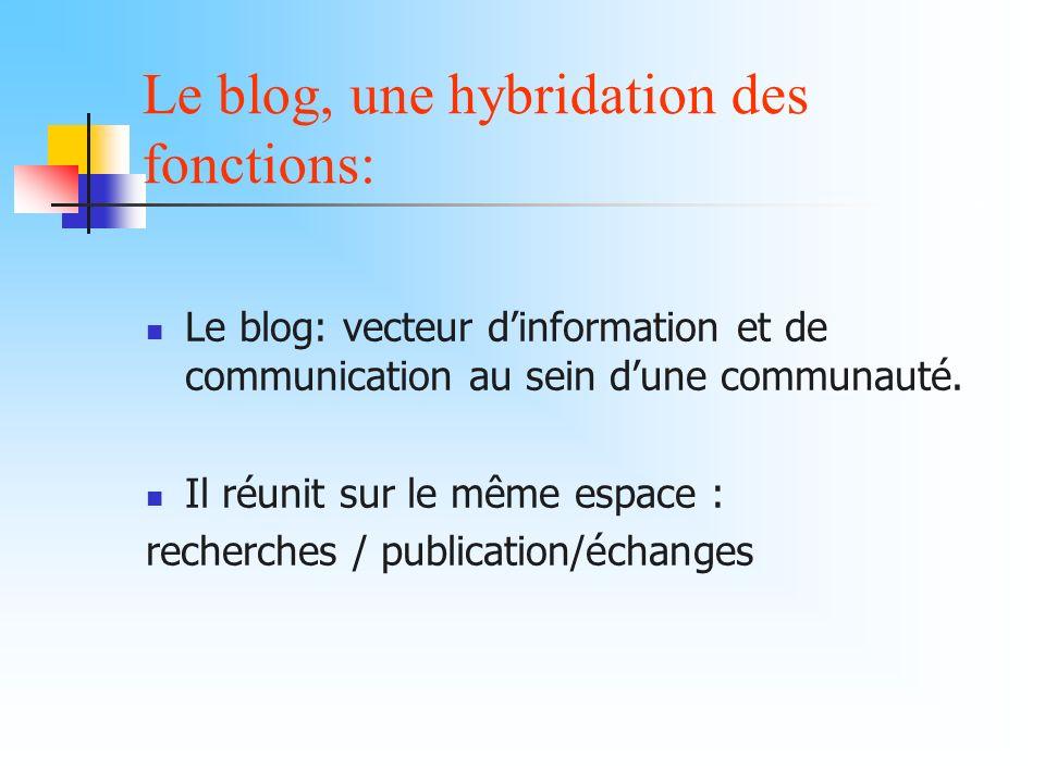 Le blog, une hybridation des fonctions: Le blog: vecteur dinformation et de communication au sein dune communauté. Il réunit sur le même espace : rech
