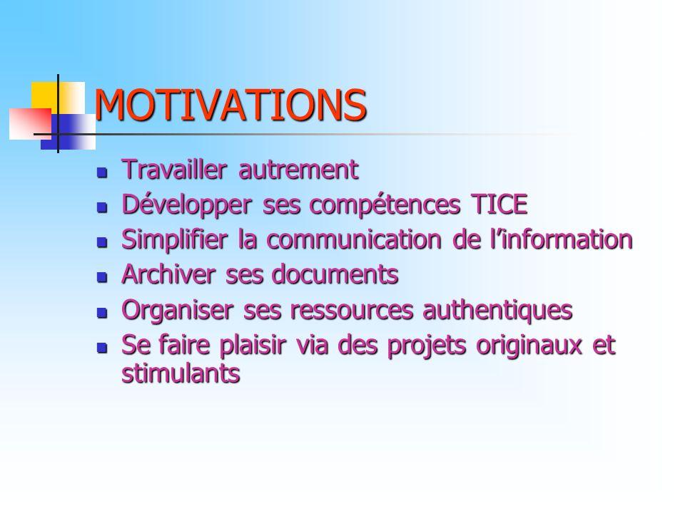 MOTIVATIONS Travailler autrement Travailler autrement Développer ses compétences TICE Développer ses compétences TICE Simplifier la communication de l