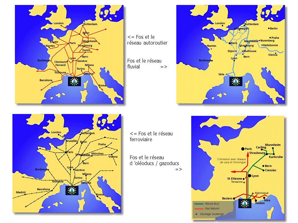 <= Fos et le réseau autoroutier Fos et le réseau fluvial => <= Fos et le réseau ferroviaire Fos et le réseau d oléoducs / gazoducs =>