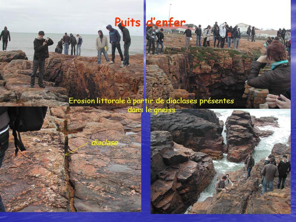 Erosion littorale à partir de diaclases présentes dans le gneiss diaclase Puits denfer