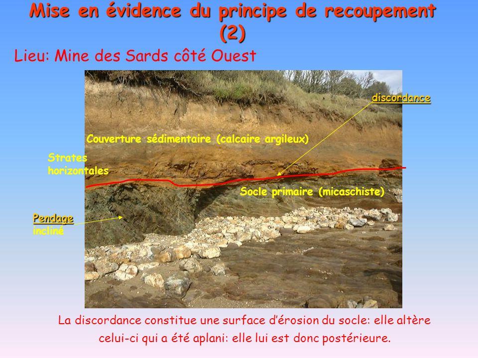 Discordance Lieu: Mine des Sards côté Ouest Mise en évidence du principe de recoupement (2) Socle primaire (micaschiste) Couverture sédimentaire (calc