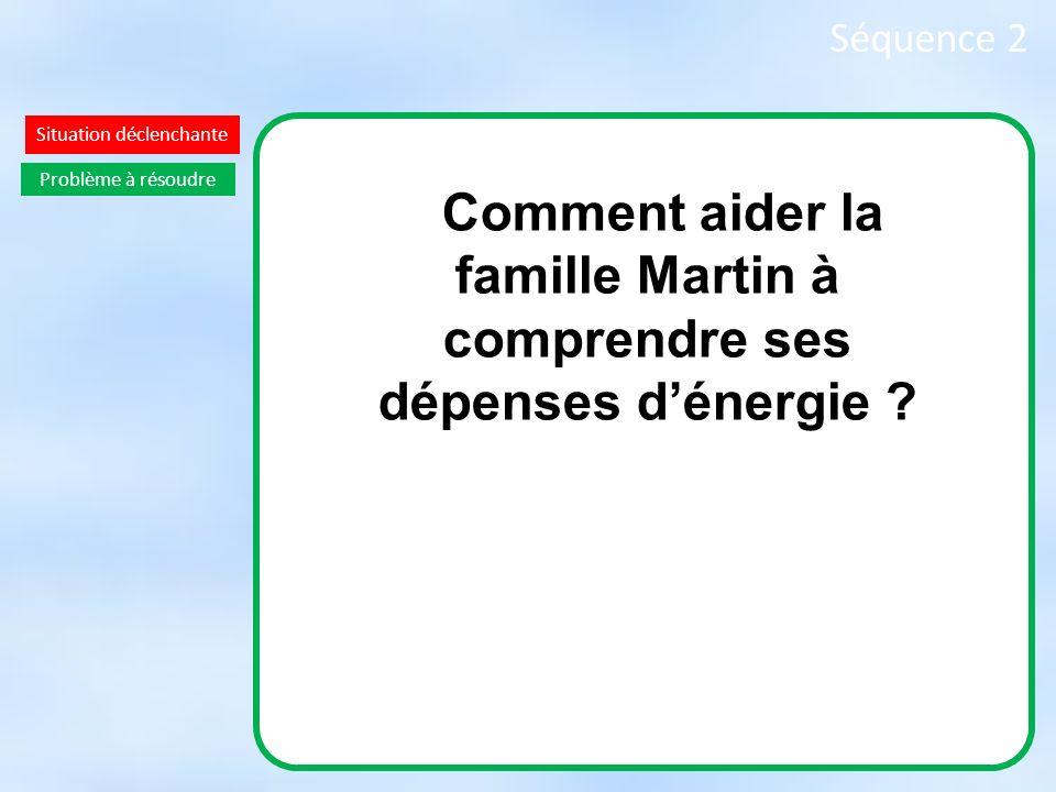 Séquence 2 Situation déclenchante Comment aider la famille Martin à comprendre ses dépenses dénergie ? Problème à résoudre