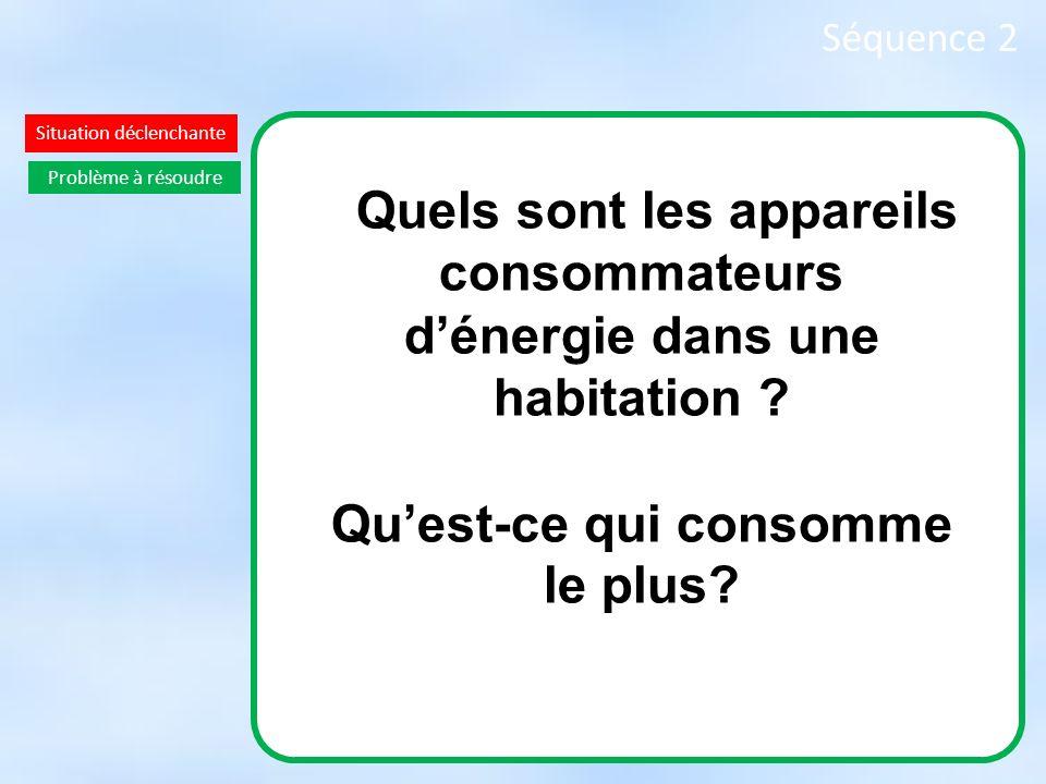 Séquence 2 Situation déclenchante : Quels sont les appareils consommateurs dénergie dans une habitation ? Quest-ce qui consomme le plus? Problème à ré