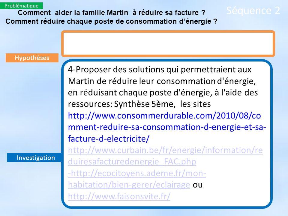 Hypothèses Séquence 2 Problématique Comment aider la famille Martin à réduire sa facture ? Comment réduire chaque poste de consommation dénergie ? Inv