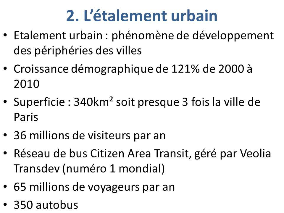 Etalement urbain : phénomène de développement des périphéries des villes Croissance démographique de 121% de 2000 à 2010 Superficie : 340km² soit presque 3 fois la ville de Paris 36 millions de visiteurs par an Réseau de bus Citizen Area Transit, géré par Veolia Transdev (numéro 1 mondial) 65 millions de voyageurs par an 350 autobus 2.
