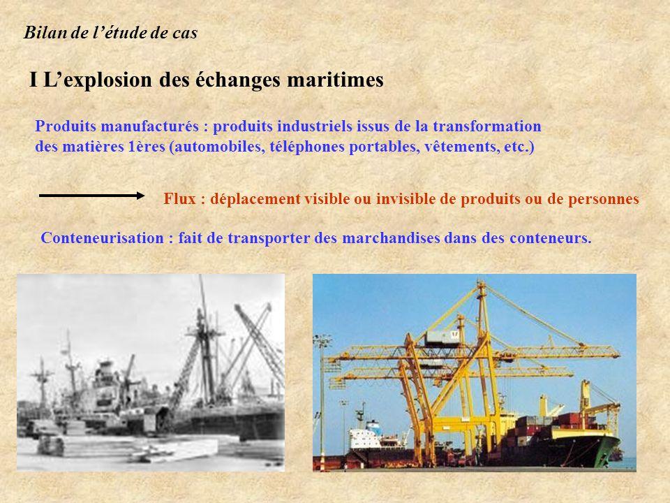 Bilan de létude de cas I Lexplosion des échanges maritimes Produits manufacturés : produits industriels issus de la transformation des matières 1ères