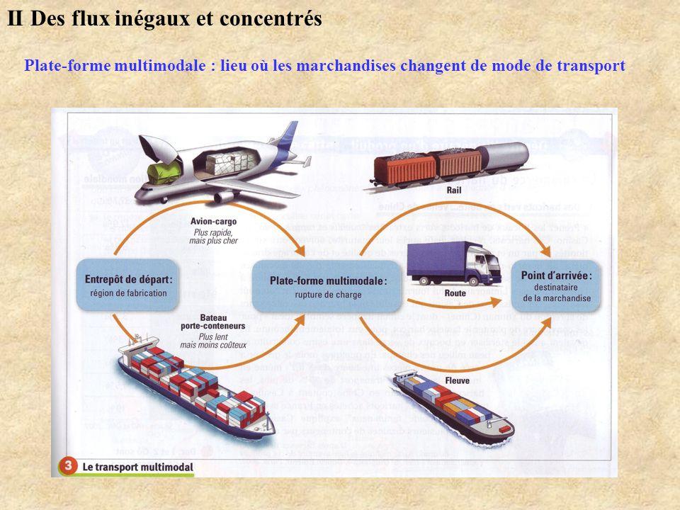 II Des flux inégaux et concentrés Plate-forme multimodale : lieu où les marchandises changent de mode de transport