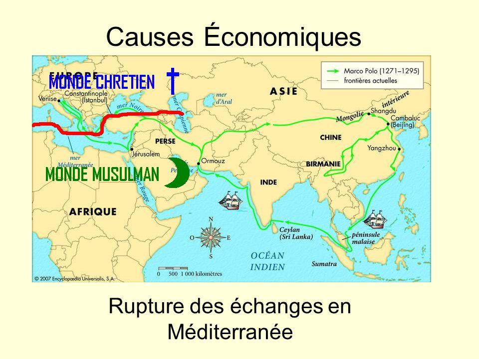 Rupture des échanges en Méditerranée Causes Économiques