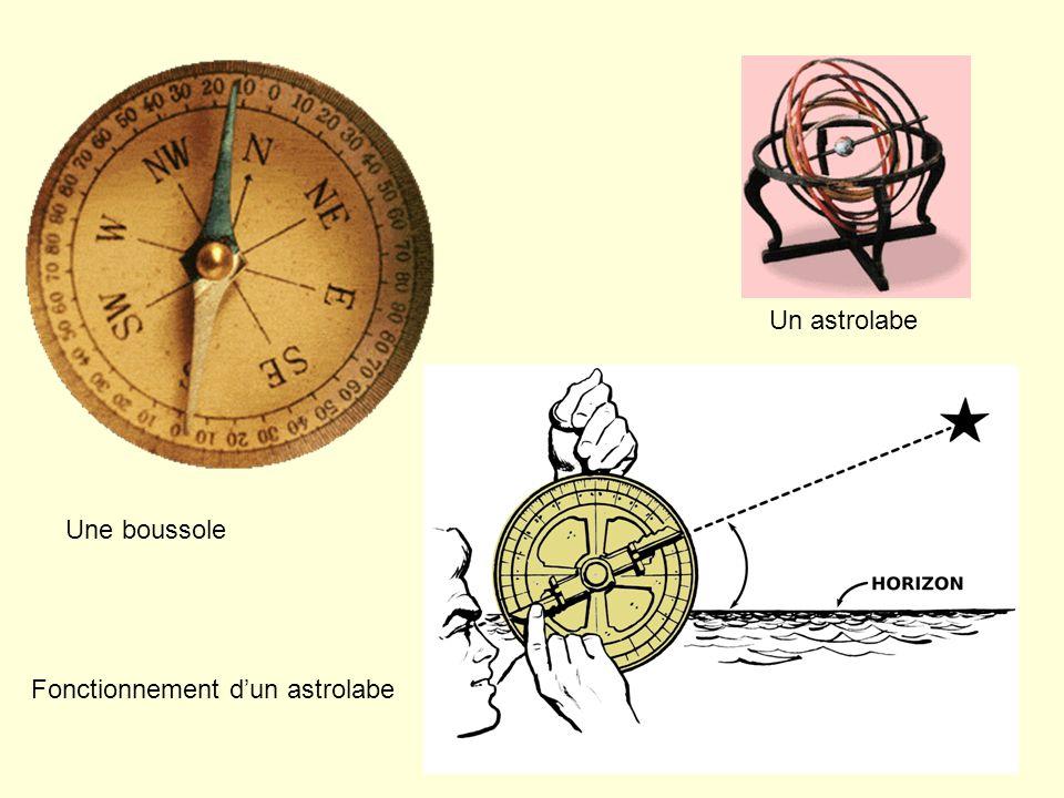 Un astrolabe Une boussole Fonctionnement dun astrolabe
