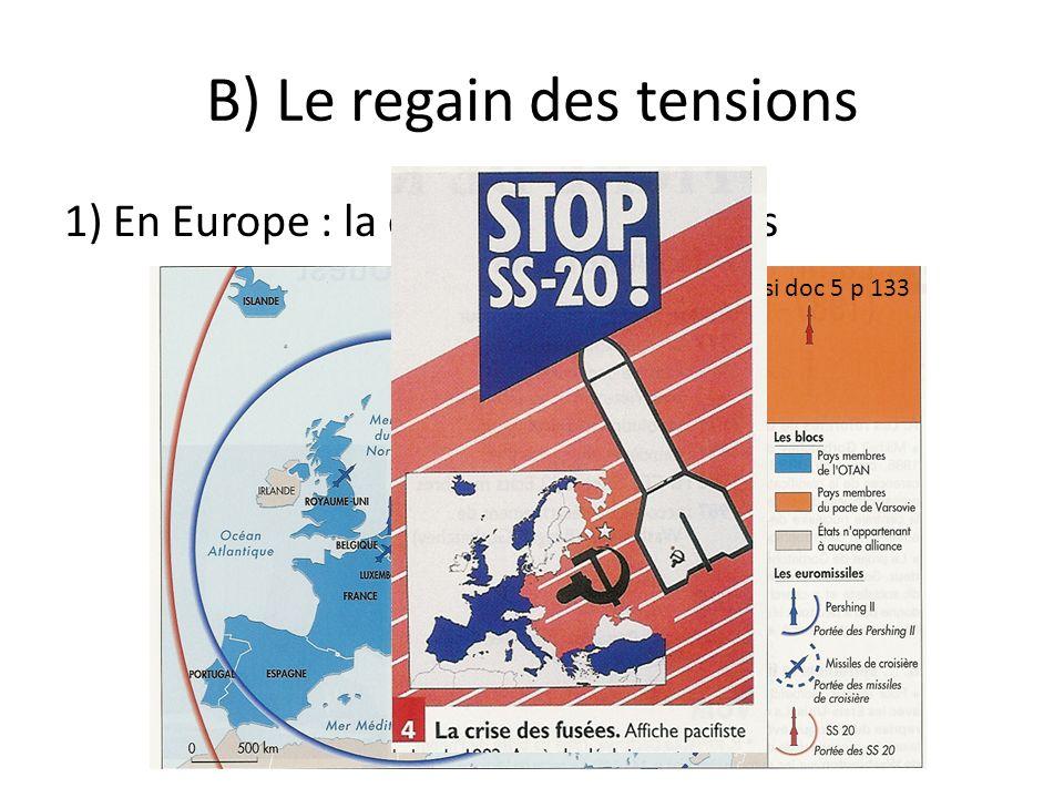 B) Le regain des tensions 1) En Europe : la crise des eurofusées Voir aussi doc 5 p 133