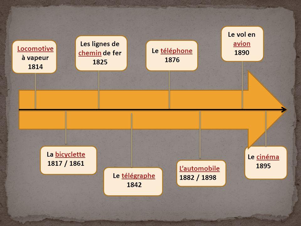Locomotive Locomotive à vapeur 1814 La bicyclette 1817 / 1861bicyclette Les lignes de chemin de fer 1825 chemin Le télégraphe 1842télégraphe Le téléph
