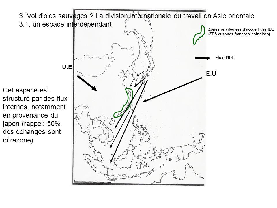 E.U U.E Zones privilégiées daccueil des IDE (ZES et zones franches chinoises) Flux dIDE Cet espace est structuré par des flux internes, notamment en p