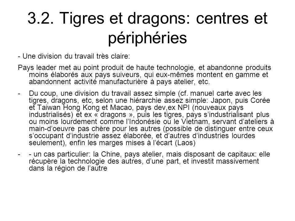 3.2. Tigres et dragons: centres et périphéries - Une division du travail très claire: Pays leader met au point produit de haute technologie, et abando