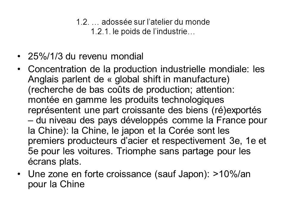 1.2. … adossée sur latelier du monde 1.2.1. le poids de lindustrie… 25%/1/3 du revenu mondial Concentration de la production industrielle mondiale: le