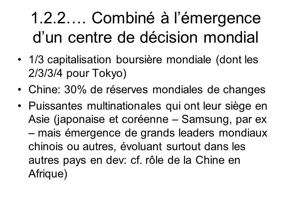 1.2.2…. Combiné à lémergence dun centre de décision mondial 1/3 capitalisation boursière mondiale (dont les 2/3/3/4 pour Tokyo) Chine: 30% de réserves
