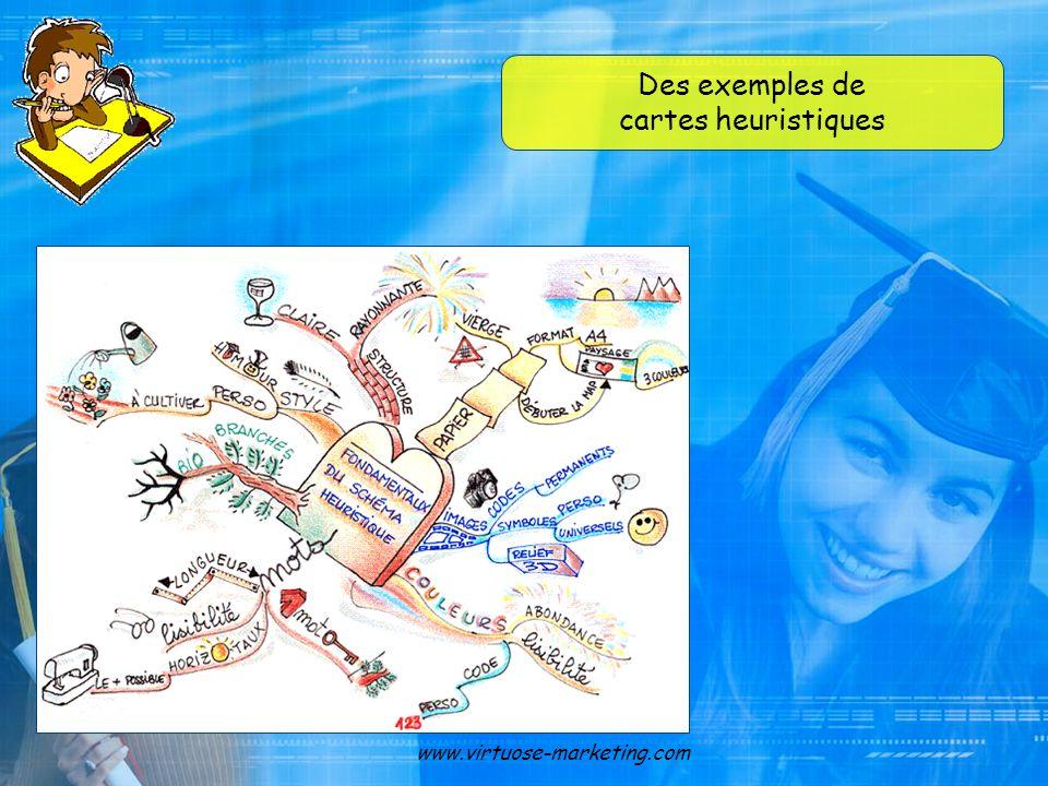 Des exemples de cartes heuristiques www.virtuose-marketing.com