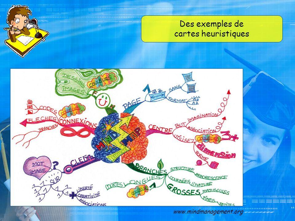 Des exemples de cartes heuristiques www.mindmanagement.org