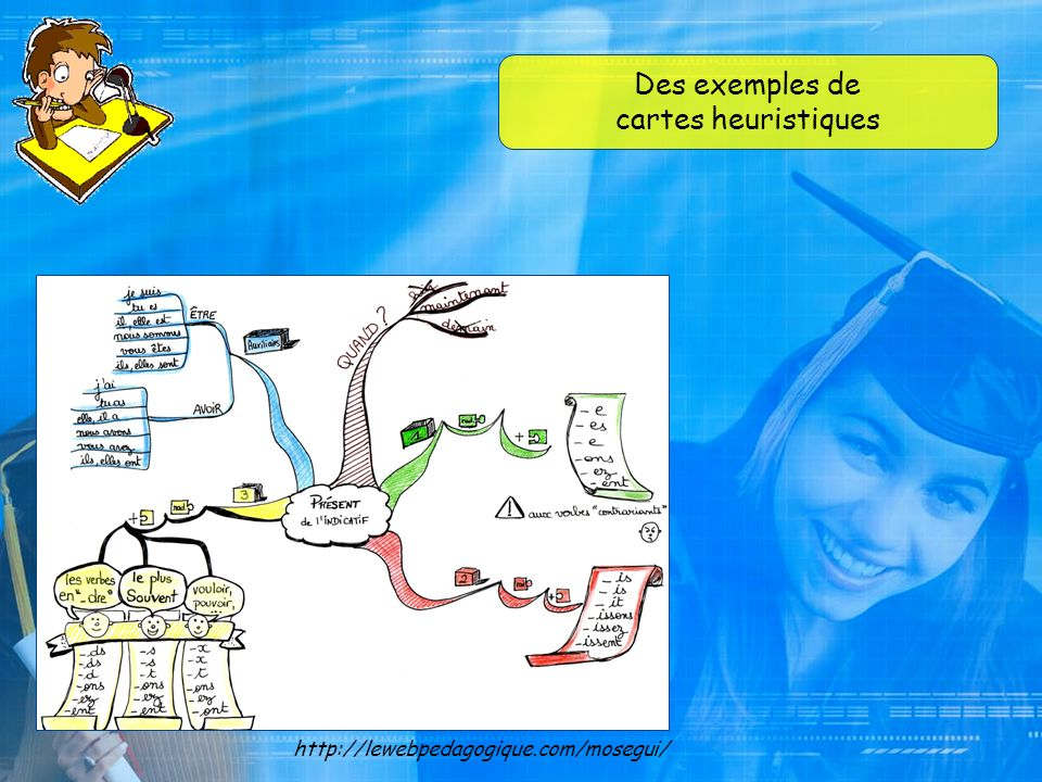 Des exemples de cartes heuristiques http://lewebpedagogique.com/mosegui/