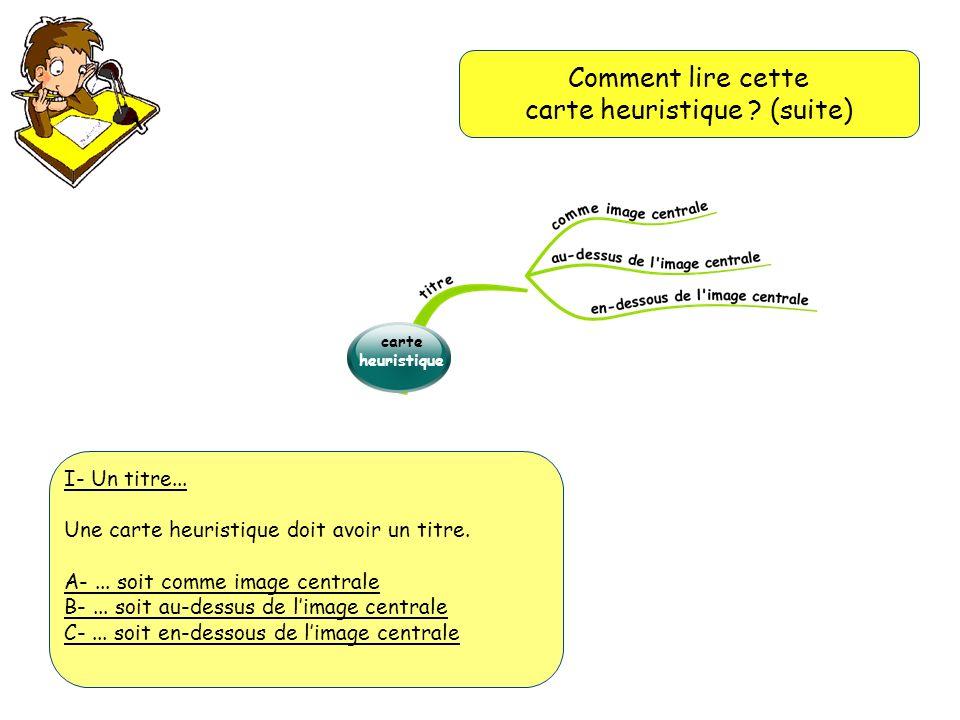 II- Des branches pour présenter des idées A- Les branches principales De grosses branches principales partent de limage centrale.