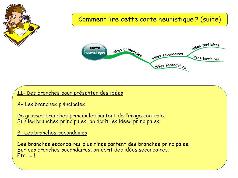 II- Des branches pour présenter des idées A- Les branches principales De grosses branches principales partent de limage centrale. Sur les branches pri