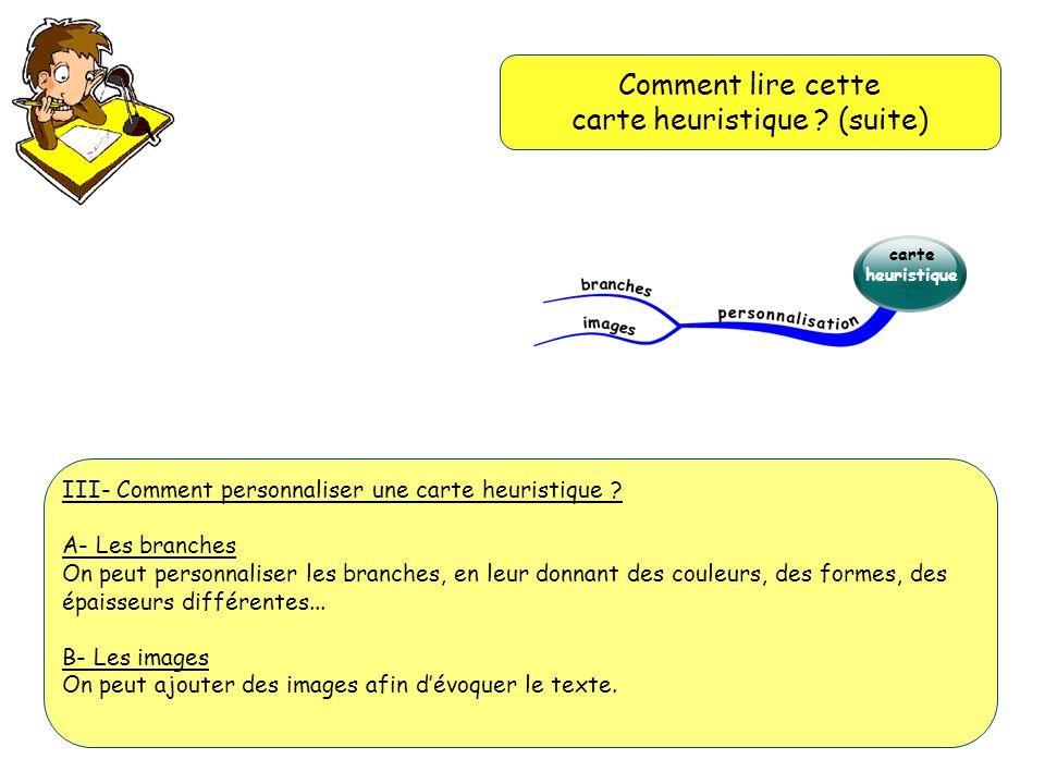 Comment lire cette carte heuristique ? (suite) III- Comment personnaliser une carte heuristique ? A- Les branches On peut personnaliser les branches,