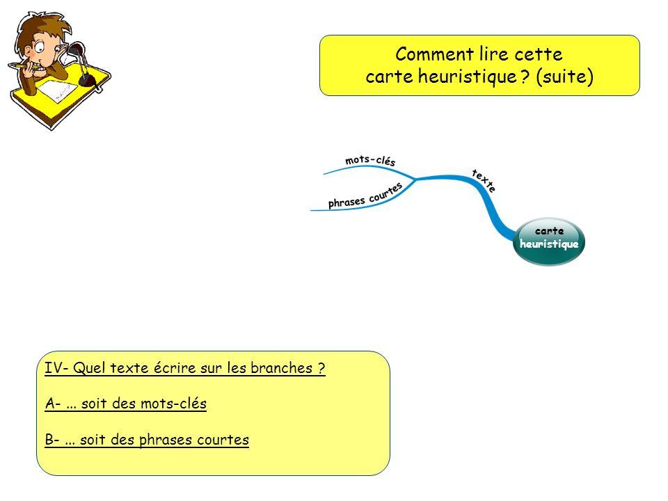 Comment lire cette carte heuristique ? (suite) IV- Quel texte écrire sur les branches ? A-... soit des mots-clés B-... soit des phrases courtes carte