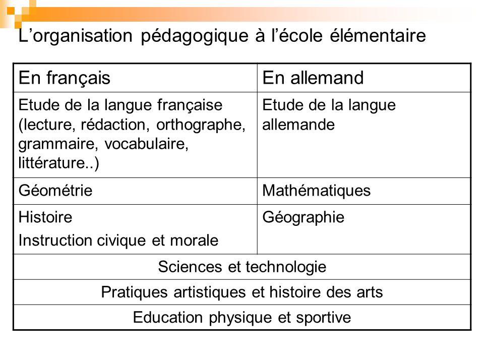 Lorganisation pédagogique à lécole élémentaire En françaisEn allemand Etude de la langue française (lecture, rédaction, orthographe, grammaire, vocabu