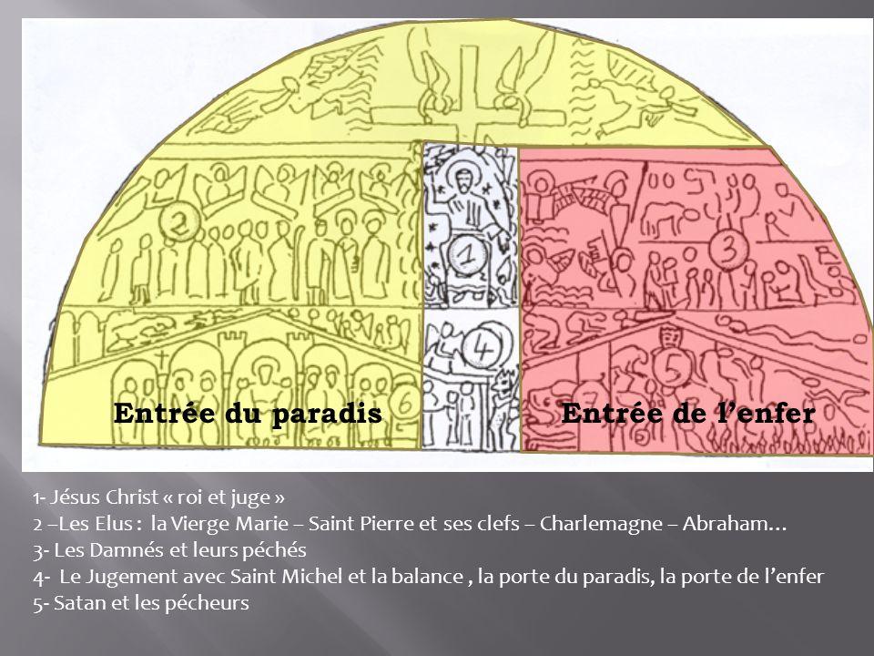 Entrée du paradisEntrée de lenfer 1- Jésus Christ « roi et juge » 2 –Les Elus : la Vierge Marie – Saint Pierre et ses clefs – Charlemagne – Abraham… 3