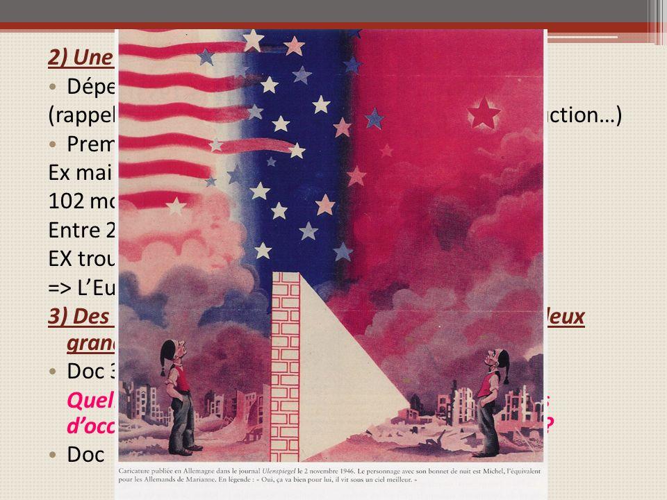 2) Une Europe exsangue Dépendante des deux Grands (rappel = conditions de vie très précaires, reconstruction…) Premiers problèmes dans les colonies Ex