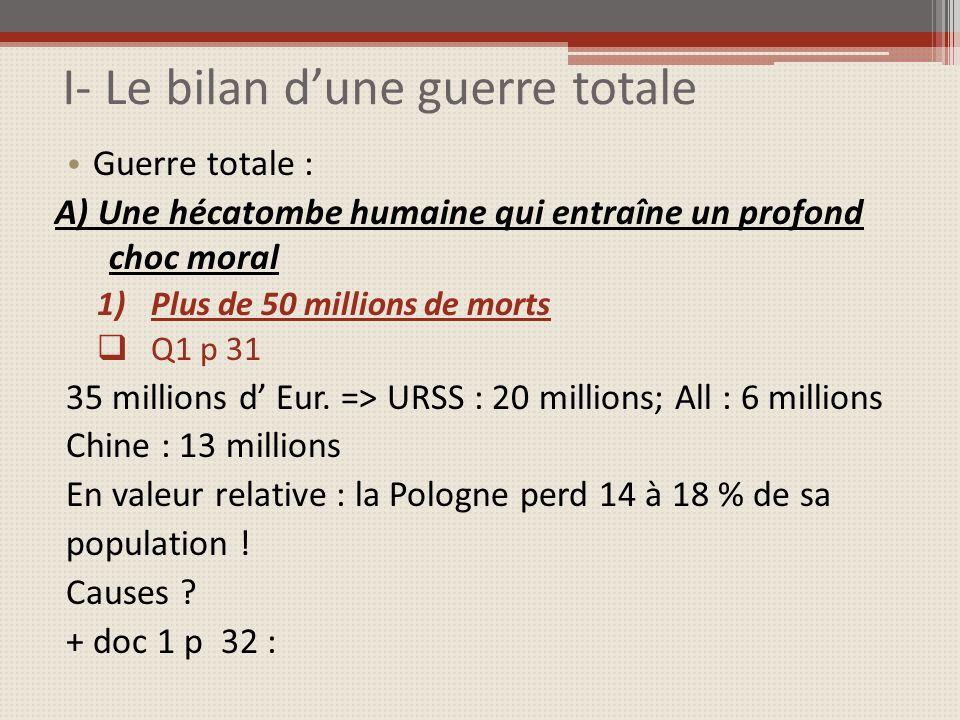 I- Le bilan dune guerre totale Guerre totale : A) Une hécatombe humaine qui entraîne un profond choc moral 1)Plus de 50 millions de morts Q1 p 31 35 m
