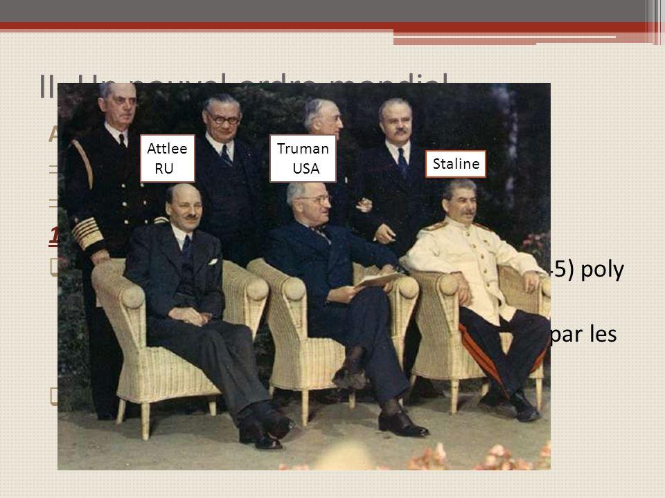 II- Un nouvel ordre mondial A)Jeter les bases dun monde pacifié La Grande Alliance (doc 1 p 28) conférences interalliées (poly) 1) Revenir à la démocr