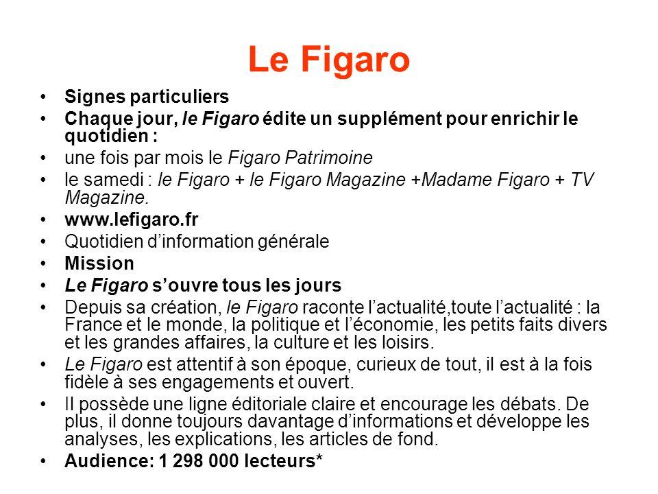 Le Figaro Signes particuliers Chaque jour, le Figaro édite un supplément pour enrichir le quotidien : une fois par mois le Figaro Patrimoine le samedi : le Figaro + le Figaro Magazine +Madame Figaro + TV Magazine.