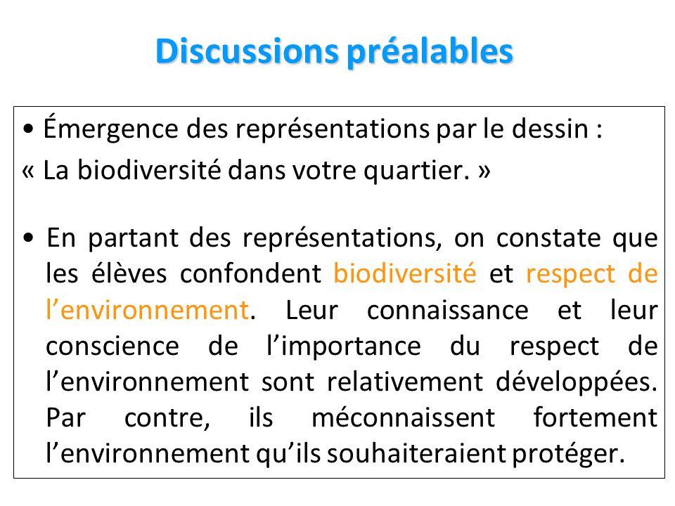 Discussions préalables Discussions préalables Émergence des représentations par le dessin : « La biodiversité dans votre quartier.