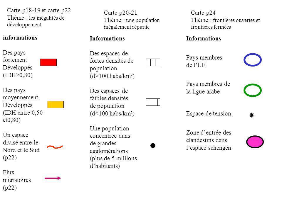 informations Des pays fortement Développés (IDH>0,80) Des pays moyennement Développés (IDH entre 0,50 et0,80) Un espace divisé entre le Nord et le Sud (p22) Flux migratoires (p22) Informations Des espaces de fortes densités de population (d>100 habs/km²) Des espaces de faibles densités de population (d<100 habs/km²) Une population concentrée dans de grandes agglomérations (plus de 5 millions dhabitants) Informations Pays membres de lUE Pays membres de la ligue arabe Espace de tension Zone dentrée des clandestins dans lespace schengen Carte p18-19 et carte p22 Thème : les inégalités de développement Carte p20-21 Thème : une population inégalement répartie Carte p24 Thème : frontières ouvertes et frontières fermées