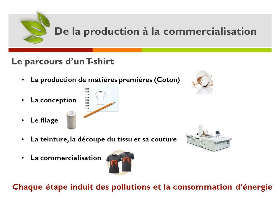 La conception La production de matières premières (Coton) Le filage La teinture, la découpe du tissu et sa couture La commercialisation De la producti