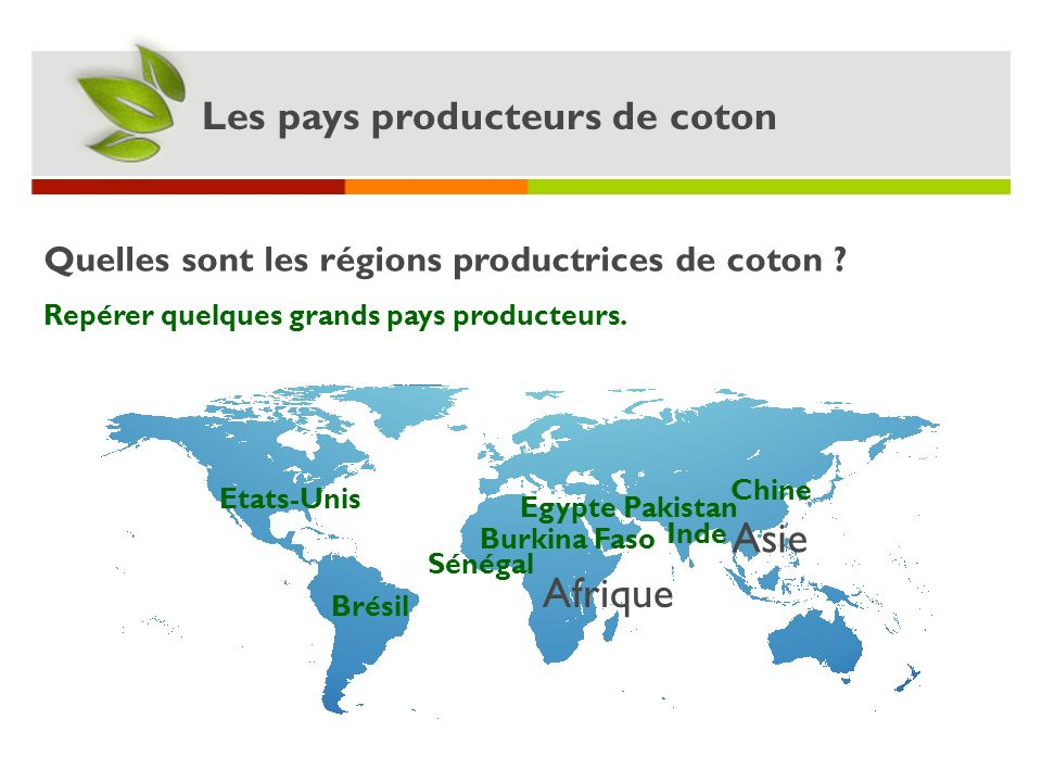 Quelles sont les régions productrices de coton ? Chine Etats-Unis Inde Pakistan Afrique Brésil Repérer quelques grands pays producteurs. Les pays prod