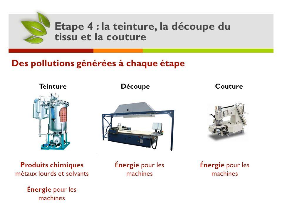 Des pollutions générées à chaque étape TeintureDécoupeCouture Produits chimiques métaux lourds et solvants Etape 4 : la teinture, la découpe du tissu