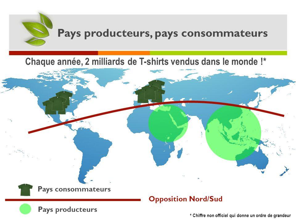 Pays producteurs, pays consommateurs Pays consommateurs Pays producteurs Opposition Nord/Sud Chaque année, 2 milliards de T-shirts vendus dans le mond