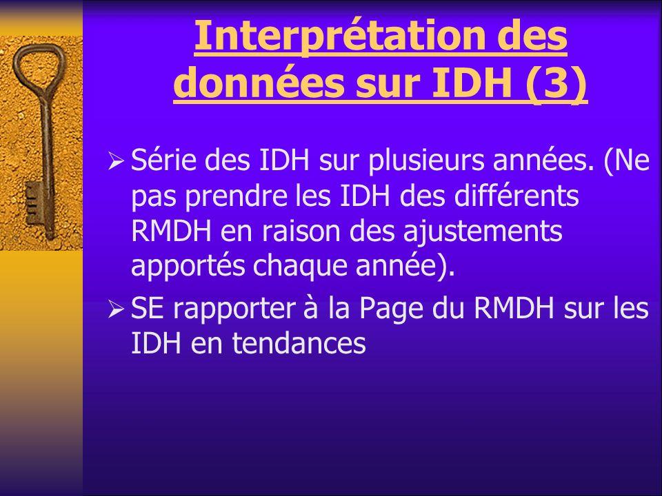 Interprétation des données sur IDH (3) Série des IDH sur plusieurs années. (Ne pas prendre les IDH des différents RMDH en raison des ajustements appor