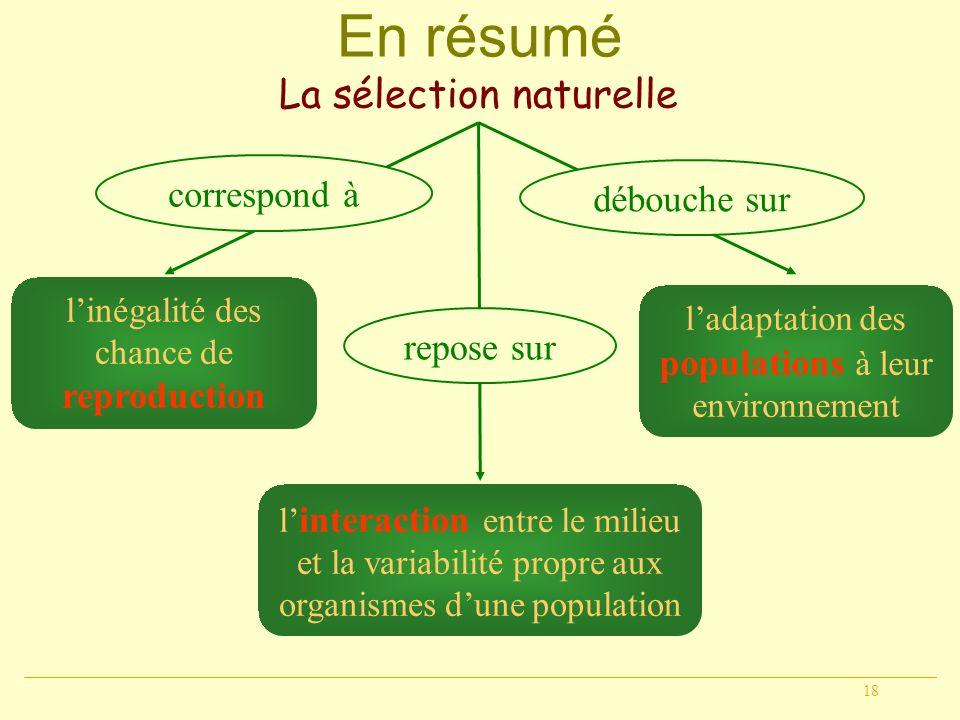 18 En résumé La sélection naturelle linégalité des chance de reproduction l interaction entre le milieu et la variabilité propre aux organismes dune p