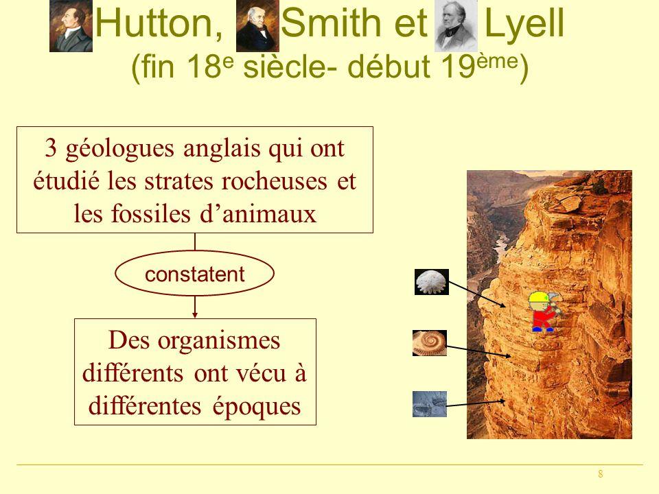 8 3 géologues anglais qui ont étudié les strates rocheuses et les fossiles danimaux Des organismes différents ont vécu à différentes époques Hutton, S