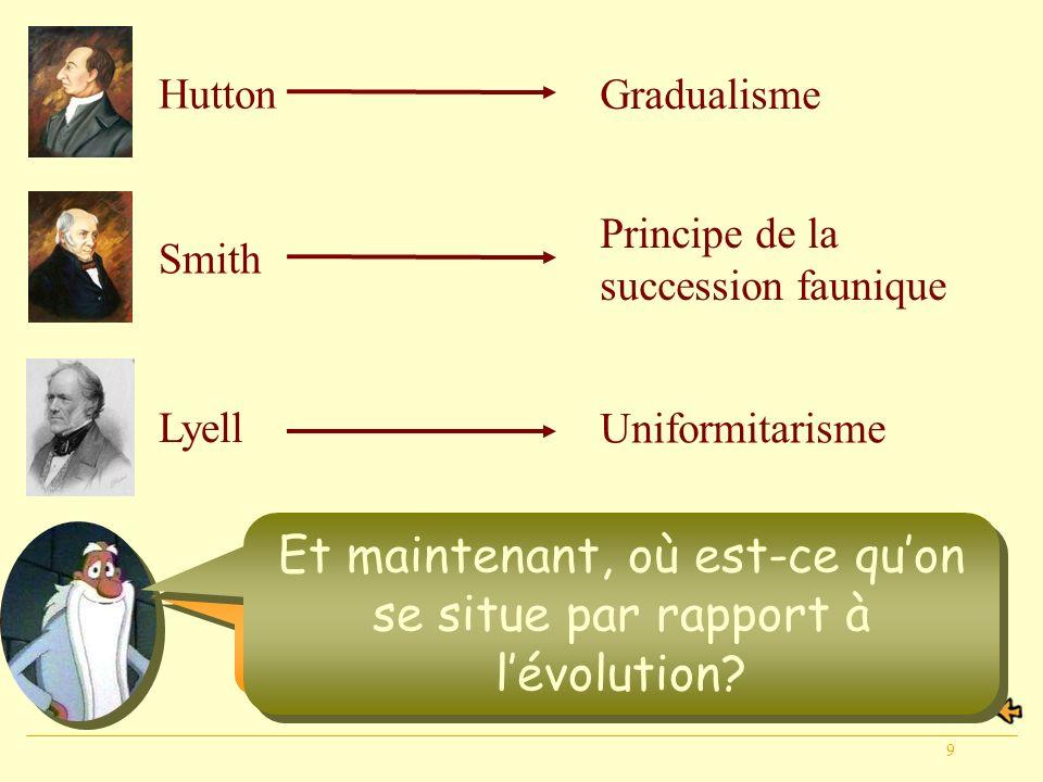 9 On progresse vers la notion dévolution Hutton Gradualisme Uniformitarisme Lyell Et maintenant, où est-ce quon se situe par rapport à lévolution? Smi