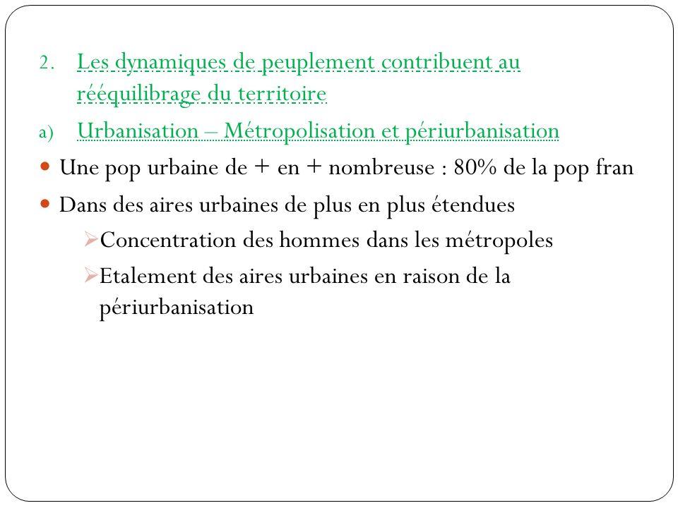 2. Les dynamiques de peuplement contribuent au rééquilibrage du territoire a) Urbanisation – Métropolisation et périurbanisation Une pop urbaine de +