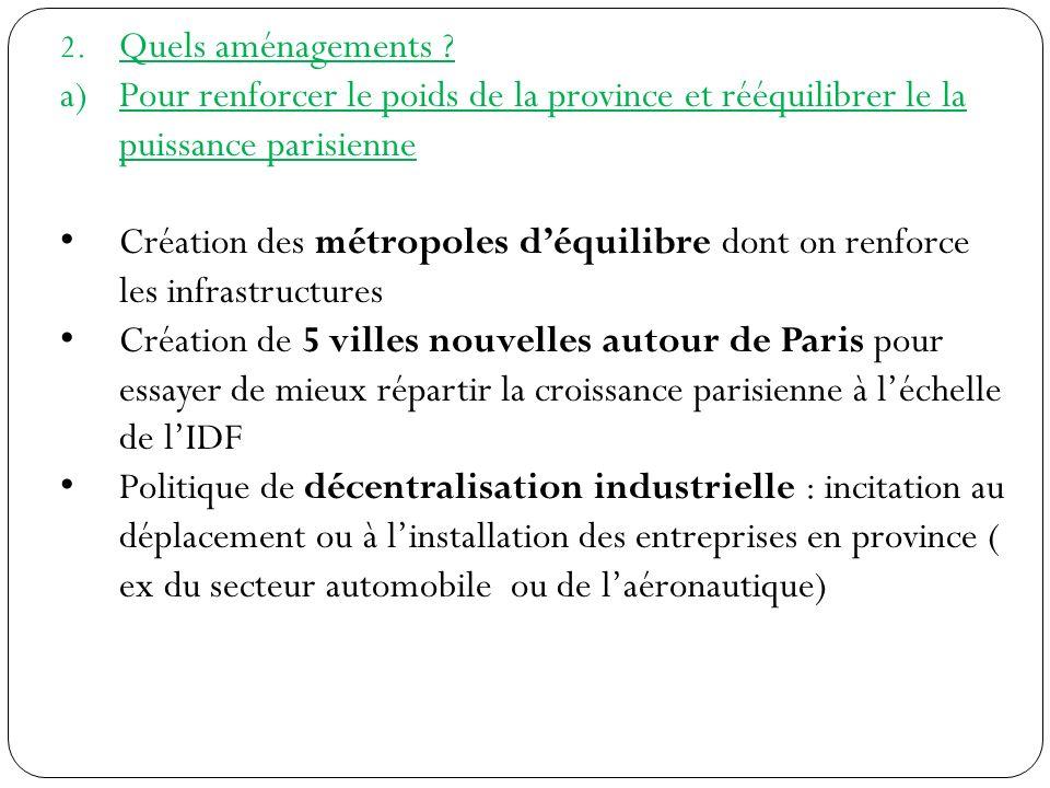 2. Quels aménagements ? a)Pour renforcer le poids de la province et rééquilibrer le la puissance parisienne Création des métropoles déquilibre dont on